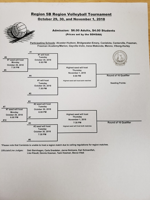 Region 5B VB Tournament Bracket