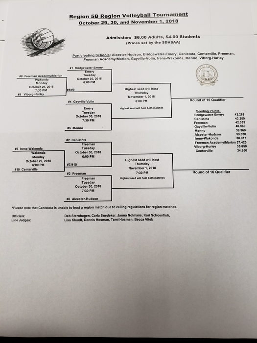 Region 5B VB Bracket